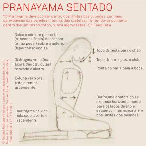 Pranayama sentado